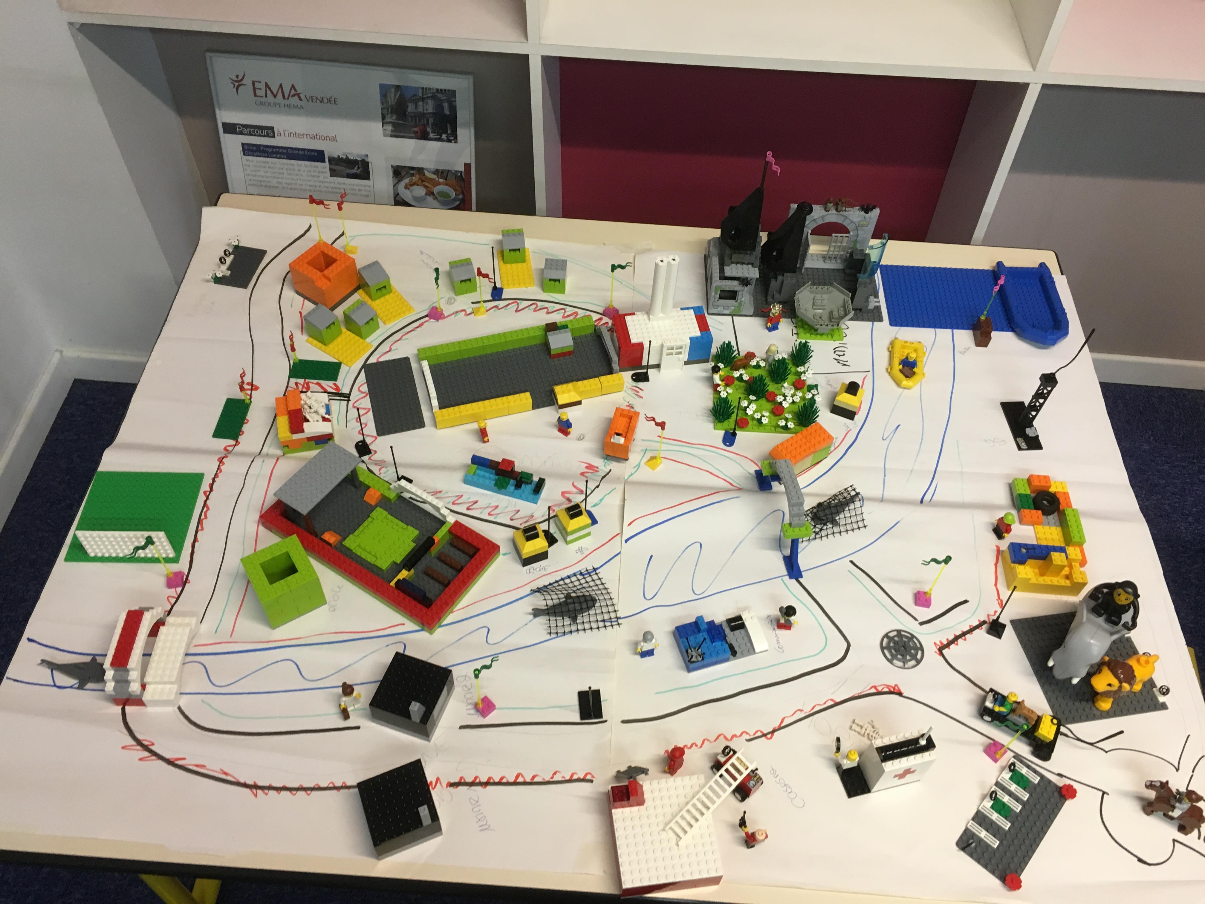 Ateliers Agile , SCRUM, Lego4Scrum
