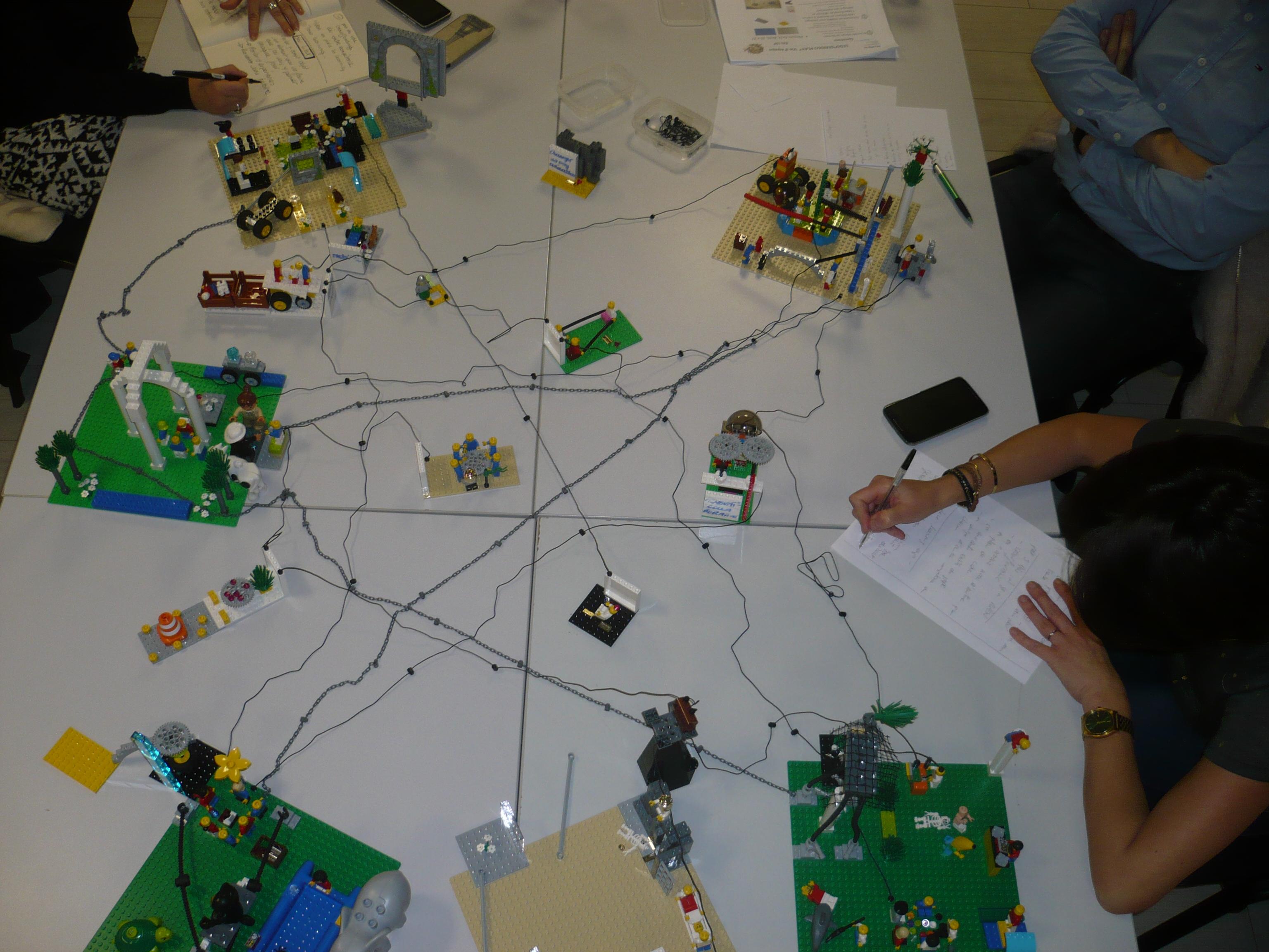 Intelligence collective, Atelier Stratégie temps Réel d'équipe. #LegoSeriousPlay